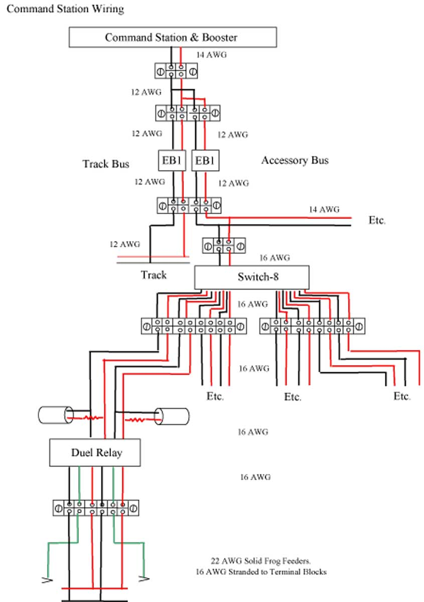 Layout Design With Nelson Moyer Part 4 Resin Car Works Blog Wiring Diagrams Terminal Blocks The Schematic